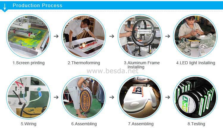 Vacuum Forming Light Box Production procedure